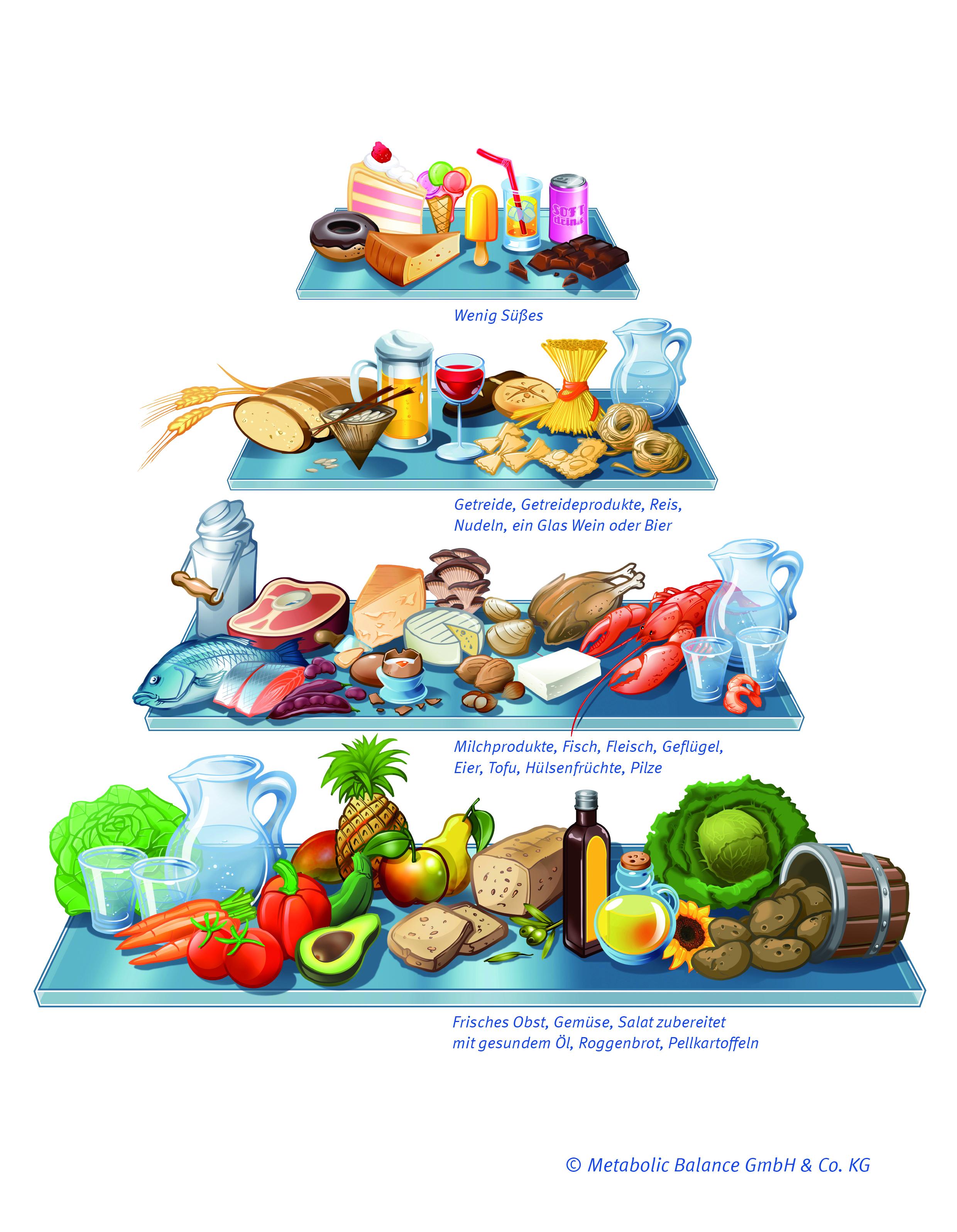 diabetes verdauungsbeschwerden